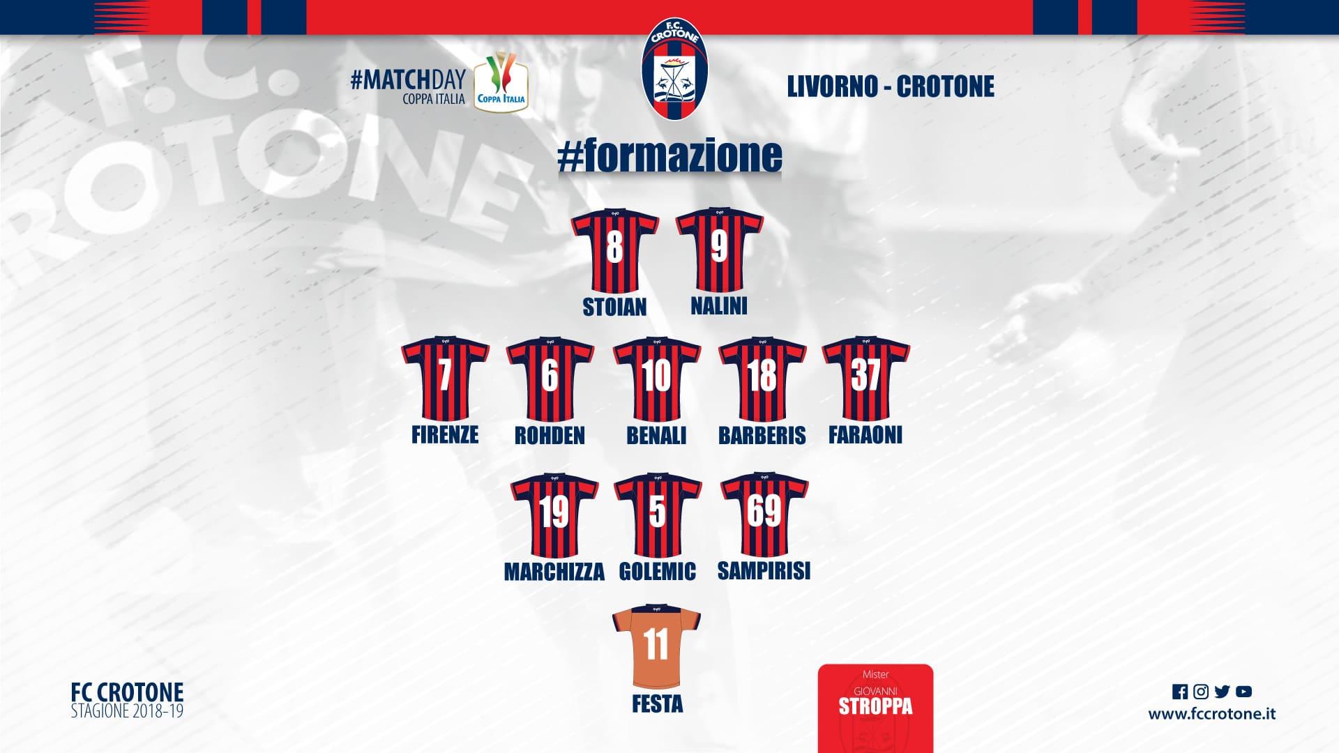 Livorno-Crotone, le formazioni ufficiali