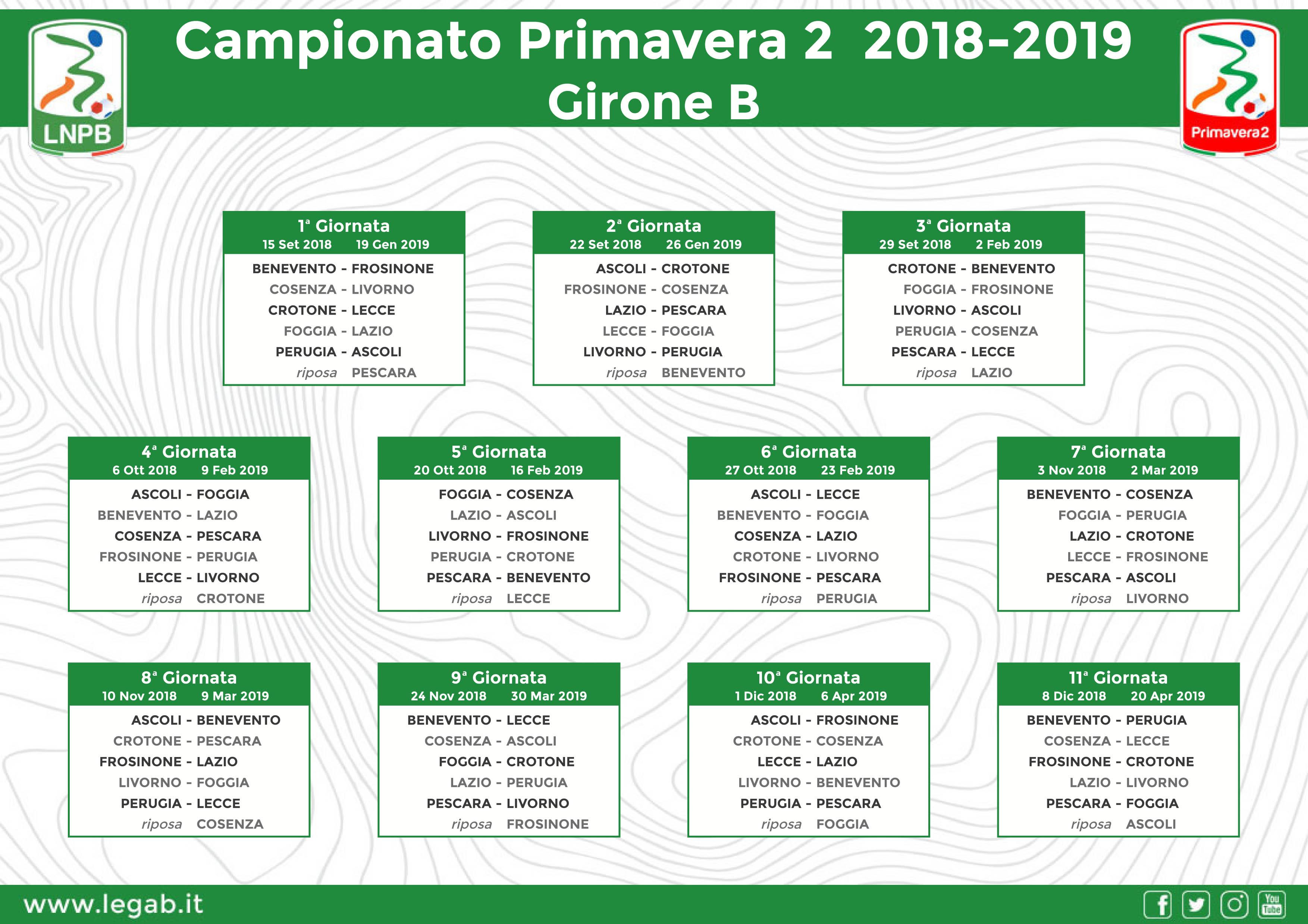 Calendario Lega Pro Foggia.Primavera 2 Pubblicato Il Calendario Esordio Contro Il