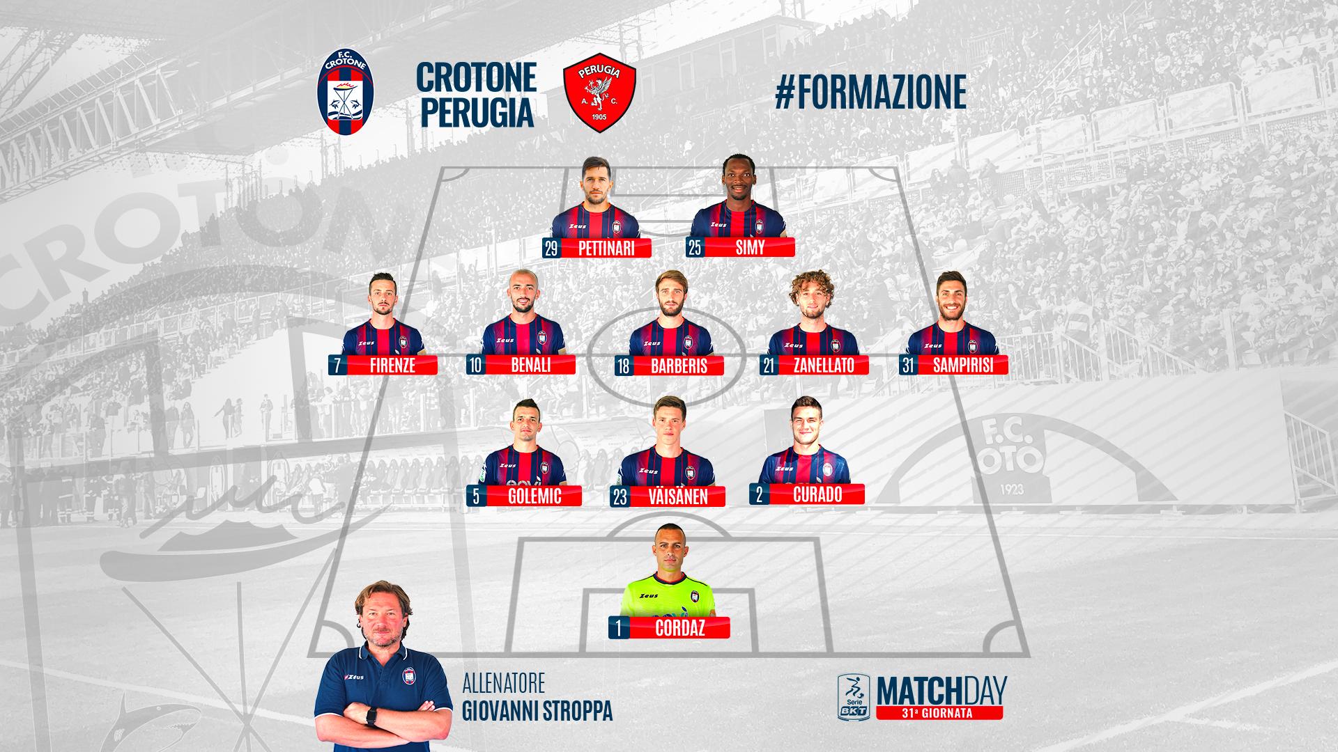 Crotone-Perugia, le formazioni ufficiali
